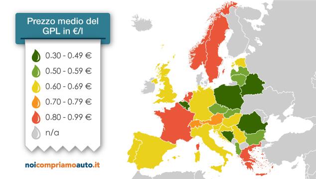 Prezzi del GPL in Europa