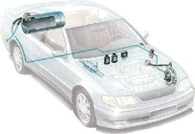 Autogas Komponenten im Fahrzeug