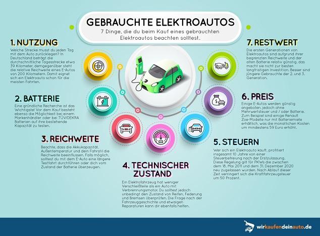 gebrauchte elektroautos