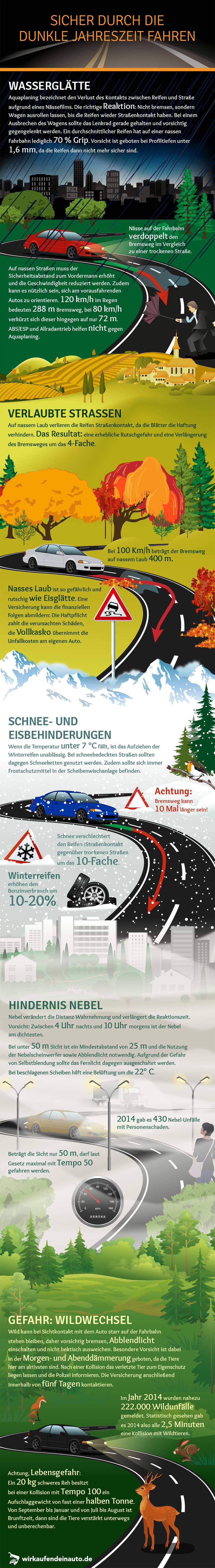 Gefahren Strassenverkehr Herbst Winter
