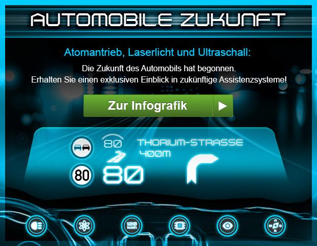 Infografik Automobile Zukunft